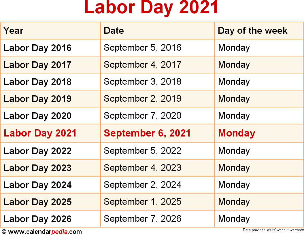 When Is Labor Day 2021